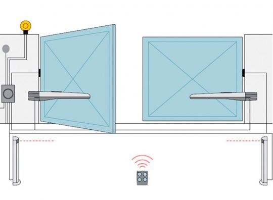 Automatismo Puerta Batiente - Puertas Automáticas Merino