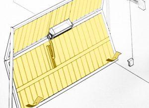 Automatismo Puerta Preleva - Puertas Automáticas Merino