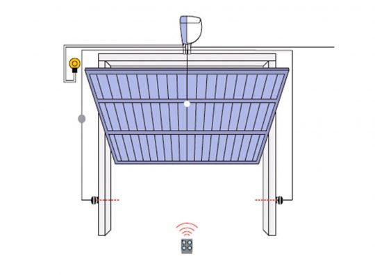 Automatismo Puerta Seccional Industrial - Puertas Automáticas Merino