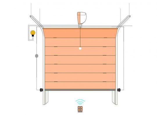Automatismo Puerta Seccional - Puertas Automáticas Merino